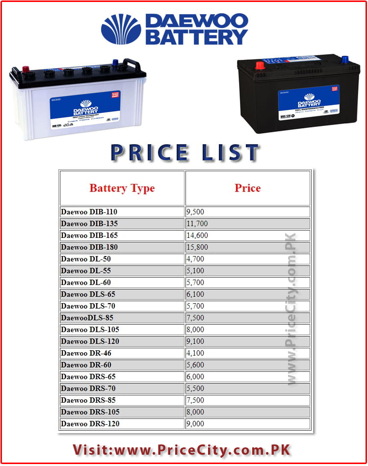 Daewoo Battery Price List