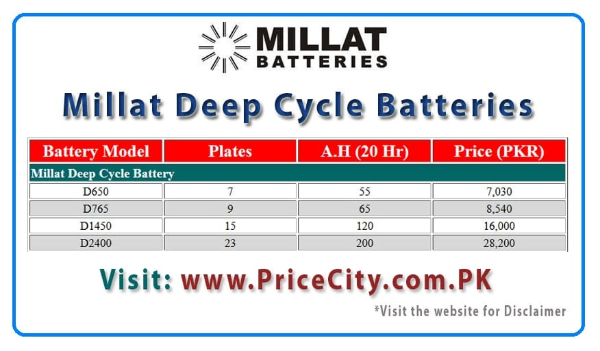 Millat Deep Cycle Battery Price List