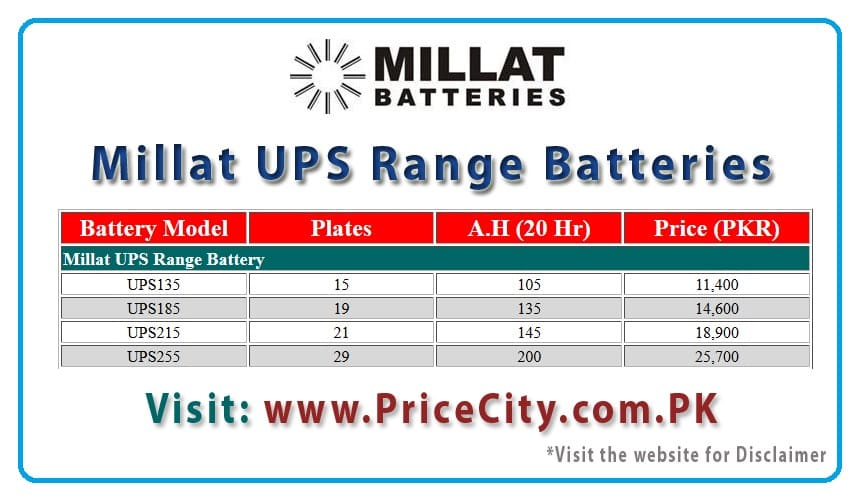 Millat UPS Battery Price List