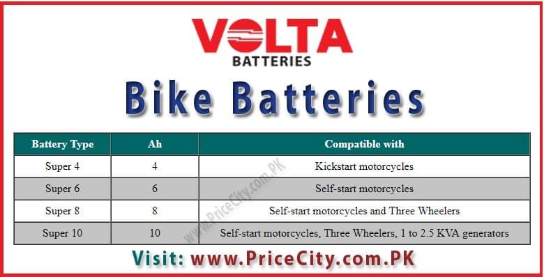 Volta Bike Battery